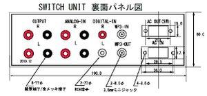 Sw_unit_2