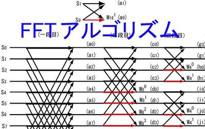20130117_fft_2