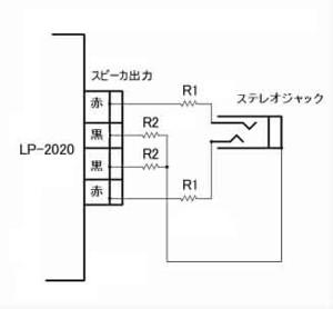 Lp2020